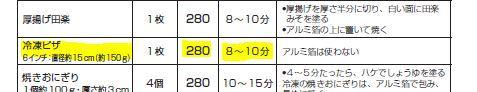 冷凍ピザ.JPG