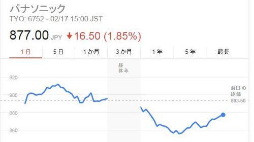 株価.JPG